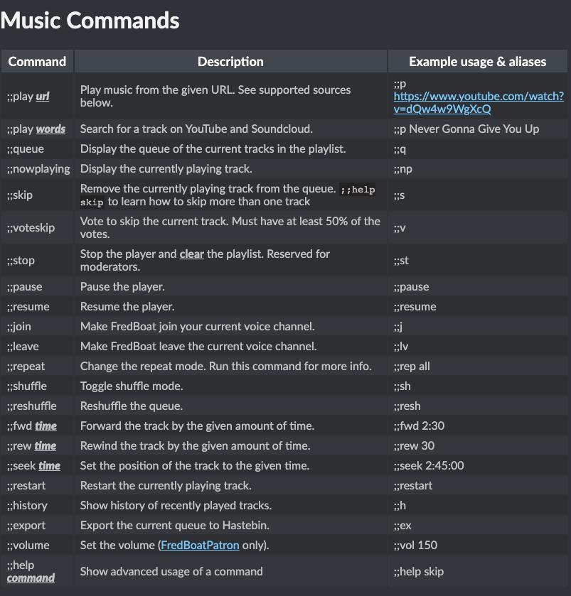 FredBoat Commands